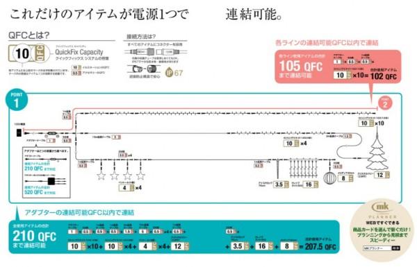イルミネーション MK Illumination ストリングスライト タカショー2