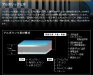 アルポリック アルミ樹脂複合板