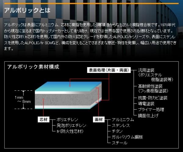 アルポリック アルミ樹脂複合板1