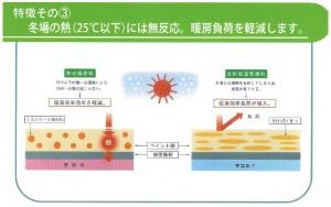タフコート 熱交換塗料 アルバー工業株式会社 3